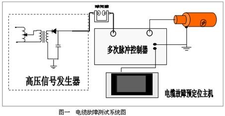 8, 具有计算机通讯接口,可方便将数据及图形保存在计算机内.